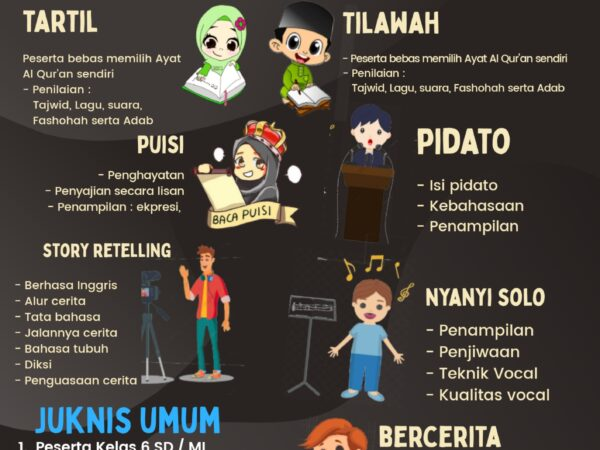 Lomba Video Literasi Tingkat SD / MI